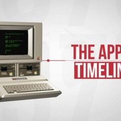 Apple Timeline (visual style starts in the 70s and moves forward in time) [Credit - 24MotionDesign]
