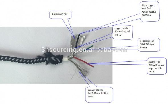 Wire Diagram For Iphone Usb Cable With Images Iphone Cable