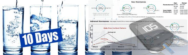10 nap víz, gyors eredmények