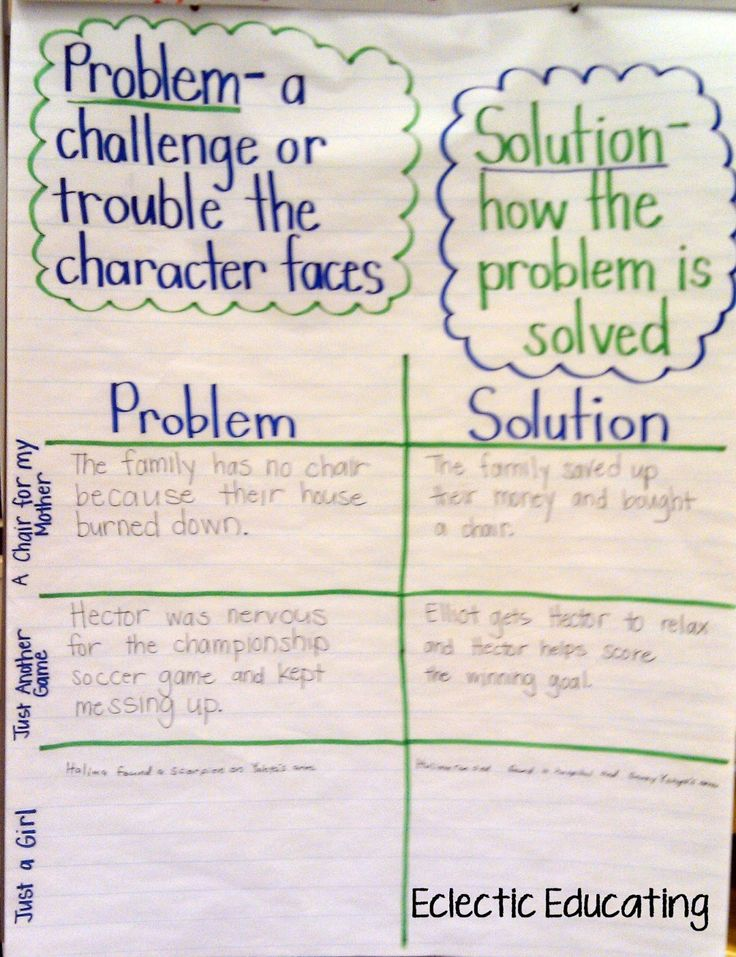 Eclectic Educating: Problem and Solution Lesson