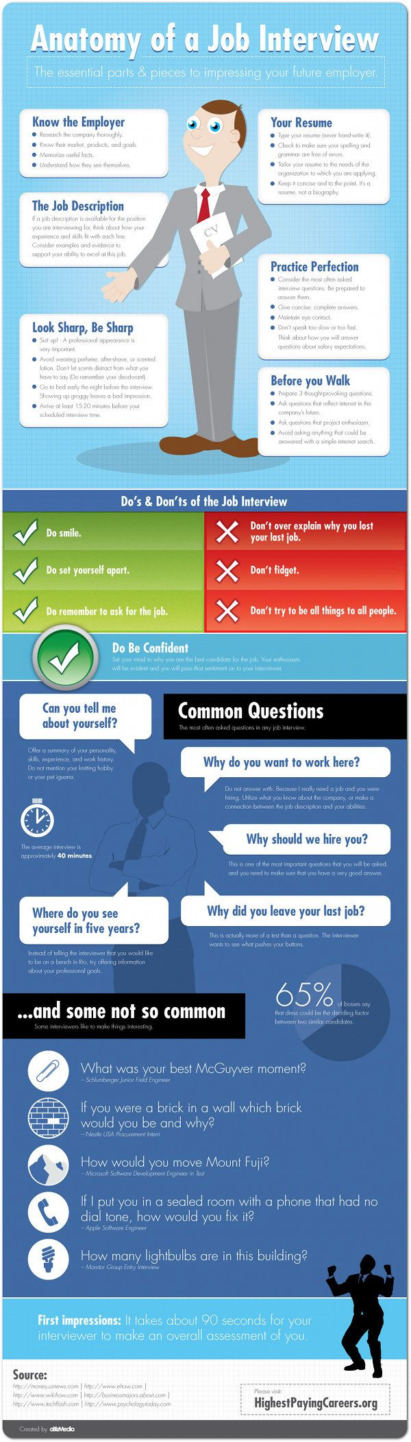 17 best images about interviewing tips for 5 uncommon questions asked during job interviews