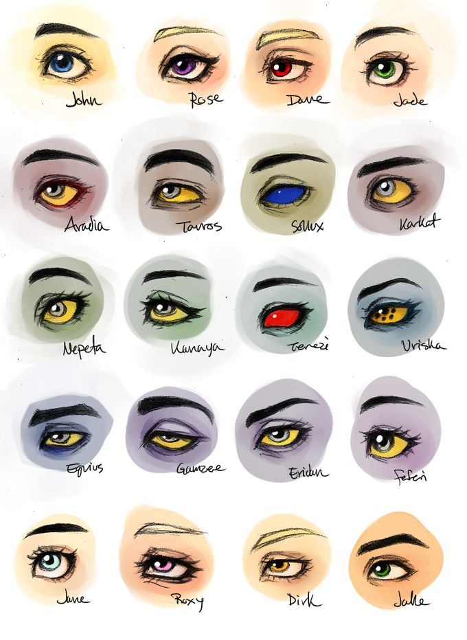Homestuck eyes.  I have a serious love of eyes and this just makes me so incredibly happy. :3