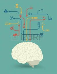 imagination business illustration diagram - Google Search