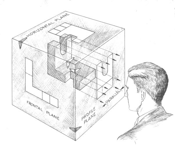Orthographic (3-view)