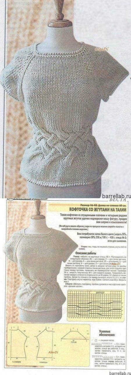 Very cool way to get a waistline in a sweater. I also like the yarn, it looks like a quick knit and not too hot for summer. It's not an instant pattern, but seems easy enough to recreate