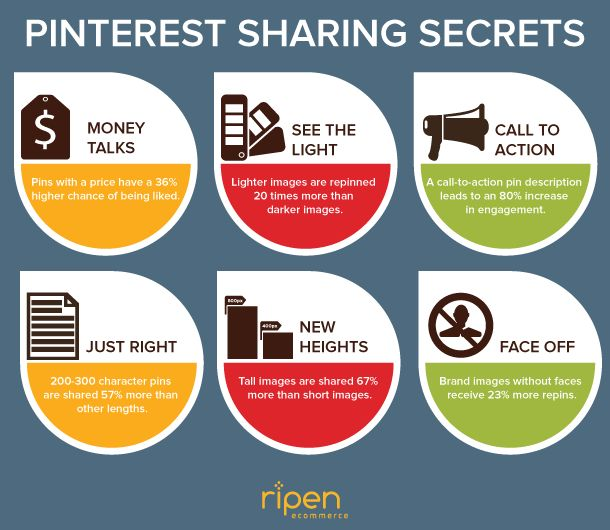 Pinterest tips to increase shares