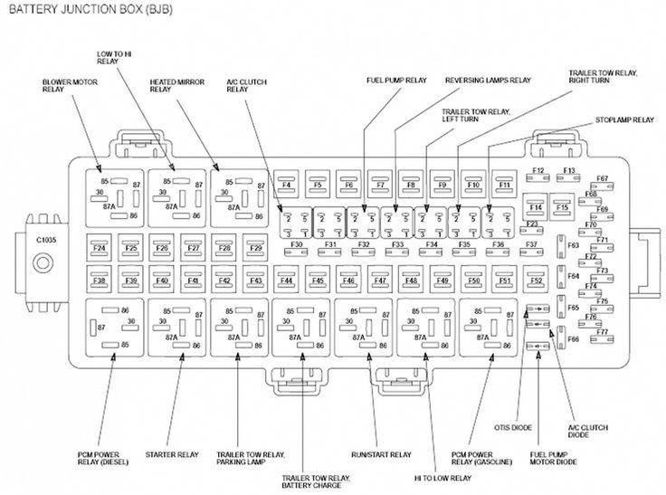 Under Hood Fuse Box Diagram Ford F 150 2000 2001 2002 2003 In 2020 Fuse Box Ford F150 Fuse Panel