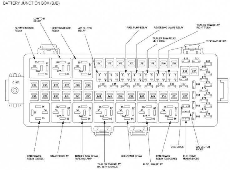 [DIAGRAM] Fuse Panel Diagram 2008 F350