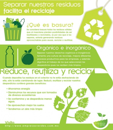 info reciclaje