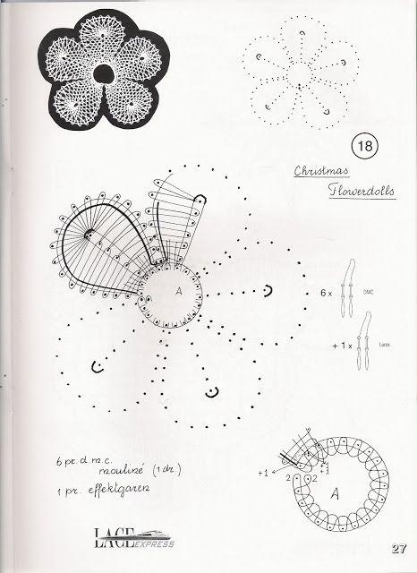 Bolillos, bobbin lace, Klöppeln: flor sencilla para aprender la técnica, 6 pares y 1 par de color
