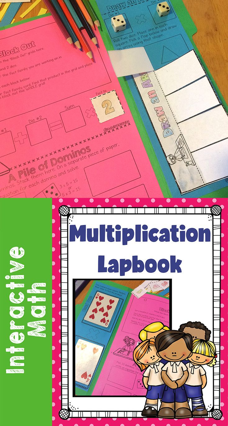The 25 best learning multiplication facts ideas on pinterest the 25 best learning multiplication facts ideas on pinterest math multiplication teaching multiplication facts and math multiplication games gamestrikefo Images