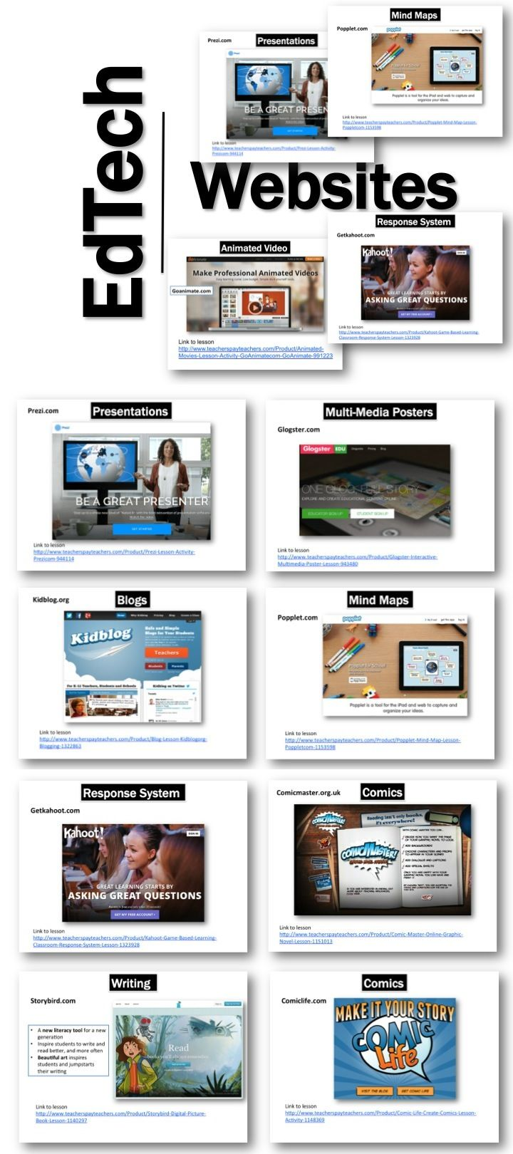 A free collection of Educational Technology Websites divided into categories. Links to lessons for each website. TOPICS 1. Presentations (Prezi, Haiku Deck) 2. Multi-Media Posters (Glogster) 3. Blogs (Kidblog) 4. Mind Maps (Popplet, Slatebox) 5. Online Response System (Kahoot) #edtech #elearning