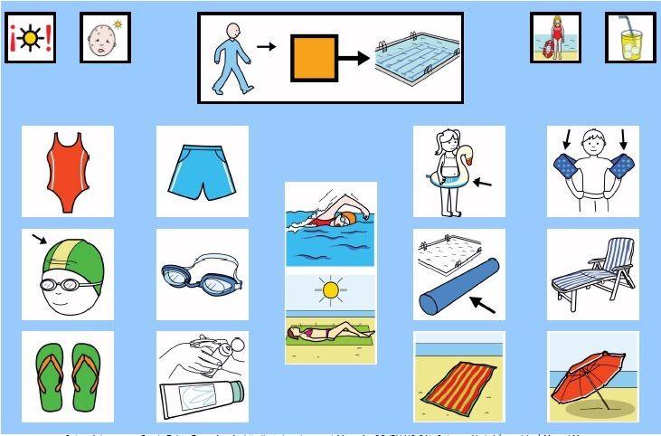 """""""Tablero de comunicación: piscina"""". Recopilación de diferentes tableros de comunicación de 12 casillas, organizados por necesidades básicas y centros de interés. Los tableros pueden imprimirse tal como aparecen en los documentos o bien se puede modificar el contenido, la forma, el color, etc., para adaptarlos a las características individuales de cada usuario. Pueden utilizarse también para trabajar distintos repertorios de vocabulario agrupado por temas o categorías."""