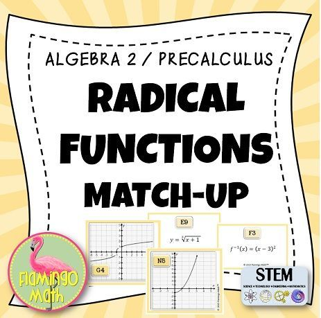 Here's a great activity to reinforce graphing radical functions, graphing cubic functions, finding inverses of radical functions and inverses of cubic functions. There are forty cards, four cards to each set. Every set contains a function graph, its inverse graph, and the matching equations for each graph card. The activity also has a recording sheet to keep students accountable for their knowledge.