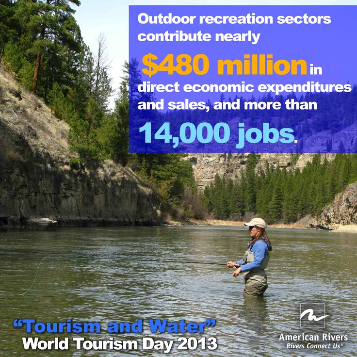 Importance of outdoor recreation
