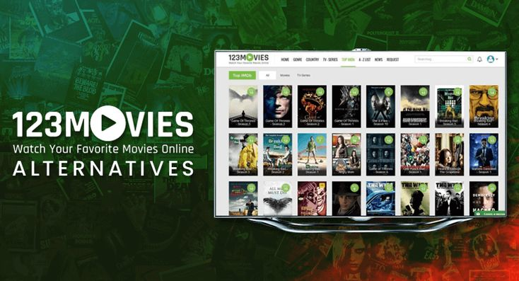 Top 25 Similar Sites Like 123movies Best 123movies Alternatives 2020 Alternative Best Photo Wall