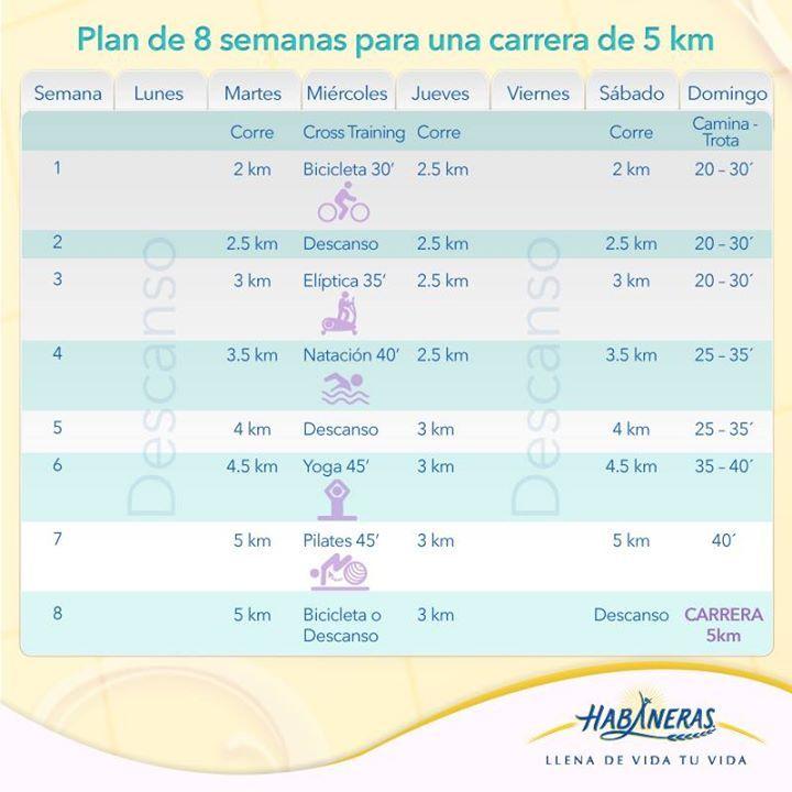 ¿Estás pensando en correr tu primer carrera de 5 km? Para ello necesitarás prepararte muy bien un par de meses antes. Te presentamos este plan diseñado para mujeres que ya corren 2.5 km sin parar. Imprime este calendario y ve marcando tus metas semanales. ¡Nos vemos en la meta!