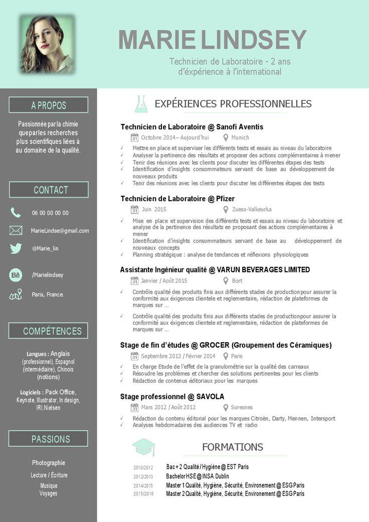 Exemple CV Technicien de Laboratoire Modèle de CV