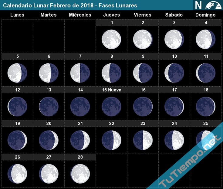 Calendario Lunar Febrero de 2018 - Fases Lunares