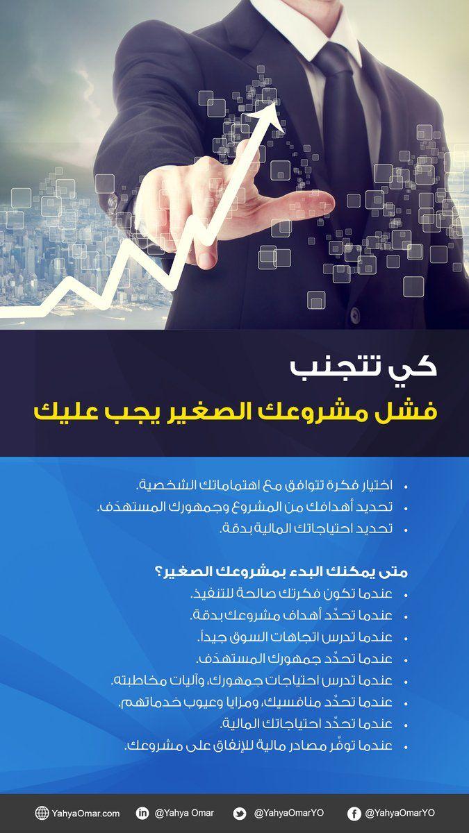 عوامل نجاح المشاريع الصغيرة قبل تنفيذها بقلم يحيى السيد عمر Blog Posts Blog Weather