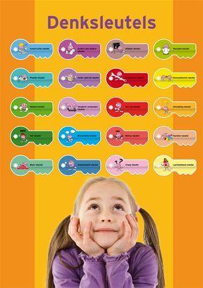 Poster A3 denksleutels denksleutels voor slimme kleuters