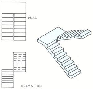 High Quality U Turn (180 Degree) Stair Drawings