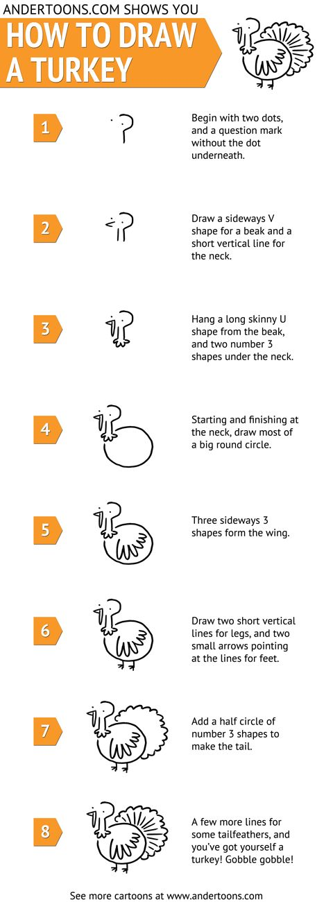 How to draw a cartoon turkey - perfect Thanksgiving craft for kids in a classroom - homeschool art class  or just for fun at home for step-by-step tutorials in craft projects ! DIY tutorial drawing basic lessons