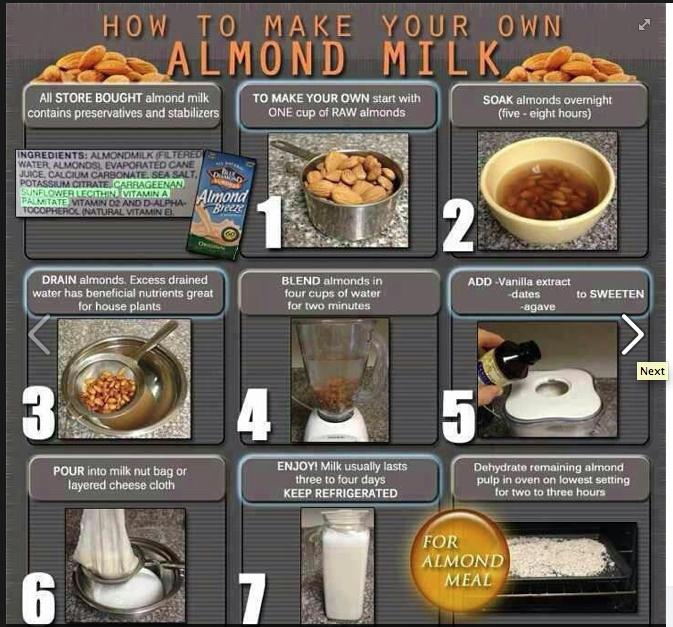How to make Almond Milk AND Almond flour.