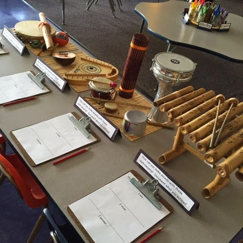 Inquiring Minds: Mrs. Myers' Kindergarten: Exploring Sound: The Investigation