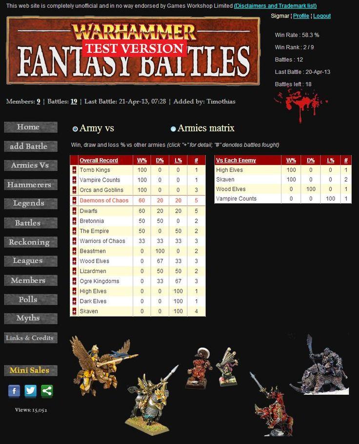 ArmiesVs page - www.wfbattles.com