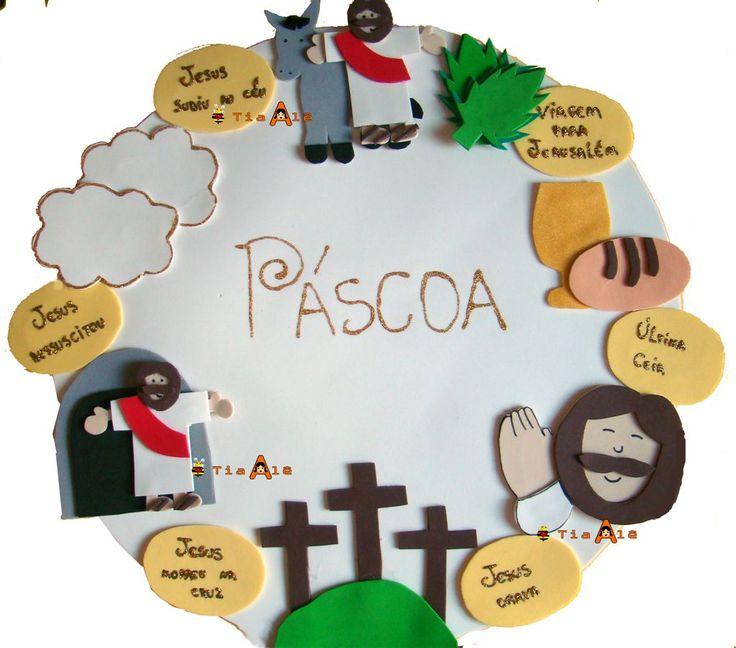 VIAGEM A JERUSALÉM -      Ler: Lucas 2:1-20, 41-52; 5:1-11; 8:2-25; João 2:1-12       A ÚLTIMA CEIA -      Ler: Lucas 22:7-23; M...