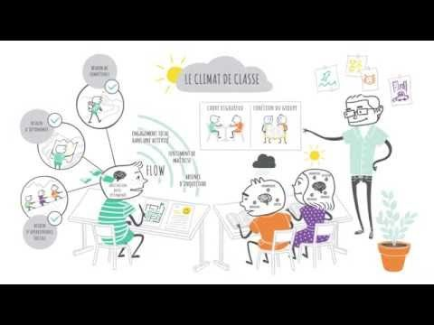 Construire un climat de classe positif et favorable aux apprentissages - YouTube