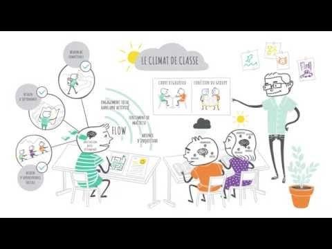 Construire un climat de classe positif et favorable aux apprentissages - YouTube