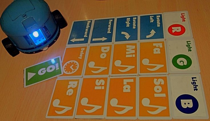 Plobotics Learning can be fun  Simple, joyful physical programming  No computer or tablet needed!