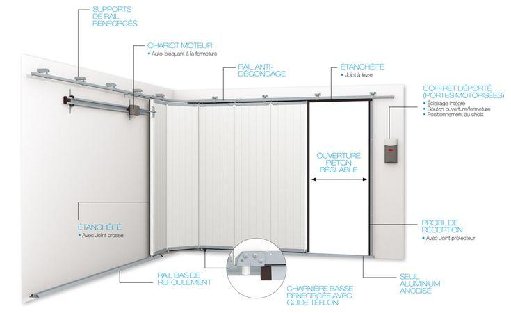 17 meilleures id es propos de porte de garage. Black Bedroom Furniture Sets. Home Design Ideas