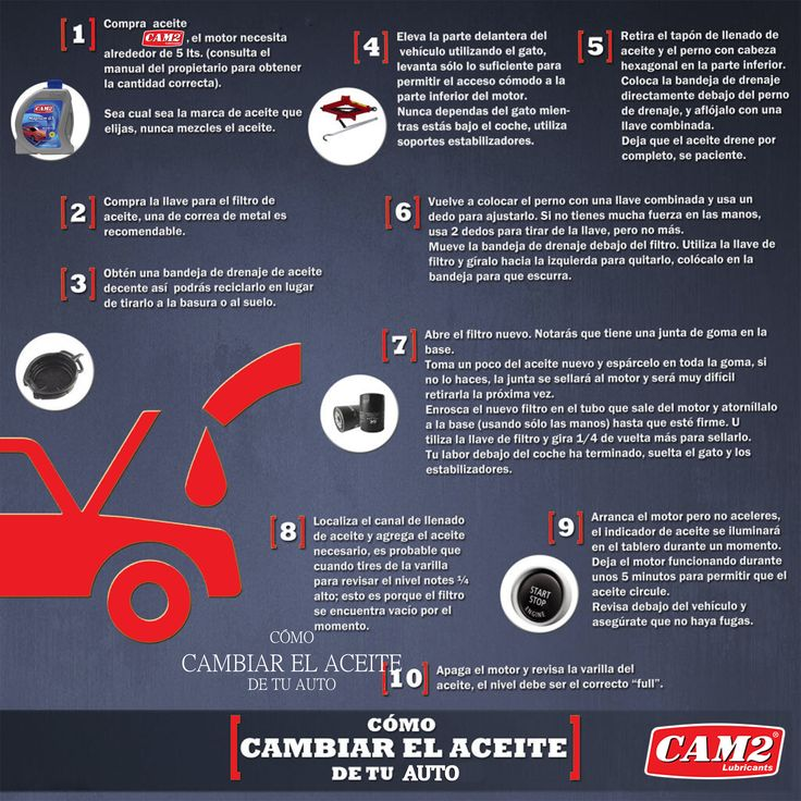 ¿Cómo cambiar el aceite de tu auto? CAM2