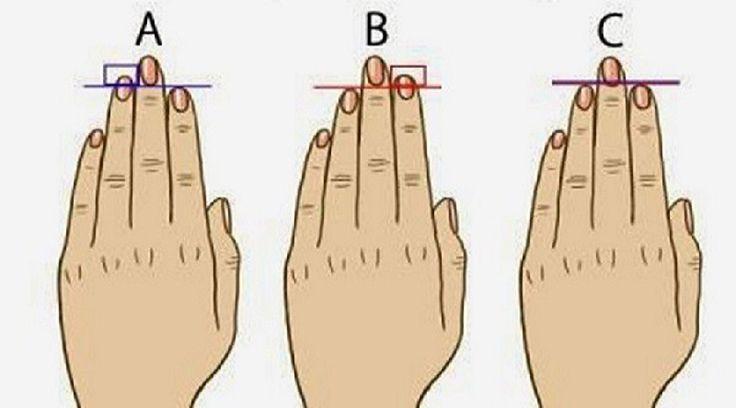 ujjhossz-szemelyiseg