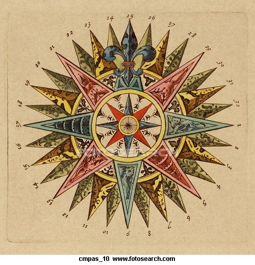 17 Best images about Ideas for a Treasure Map on Pinterest ... Antique Compass Rose Tattoo