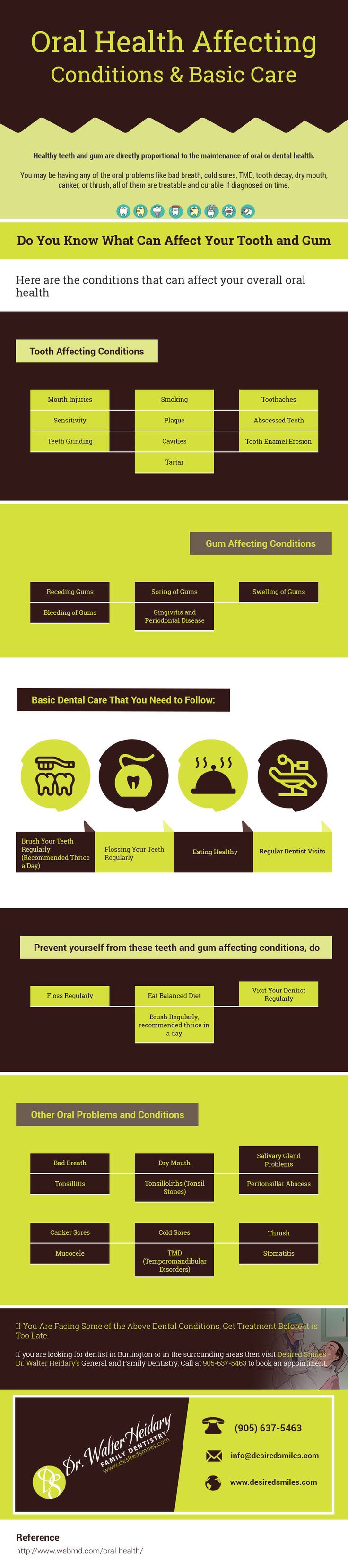 Oral Health Affecting Conditions and Basic Care.  Learn what different oral health conditions can affect your teeth and how to protect your teeth and gums. Go through this infographic and learn more. Call us at 905-637-5463 to discuss about your oral health