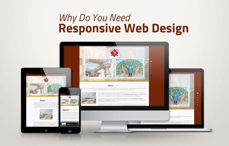 http://www.xmxsolutions.com/2017/01/28/responsive-web-design-main-features/