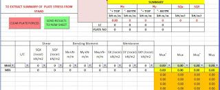 STRUCTURAL ENGINEERING TOOLS: STAAD PRO-PLATE STESS SUMMARY