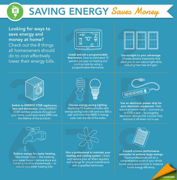 71 Best Energy Saver Images On Pinterest Energy Saver