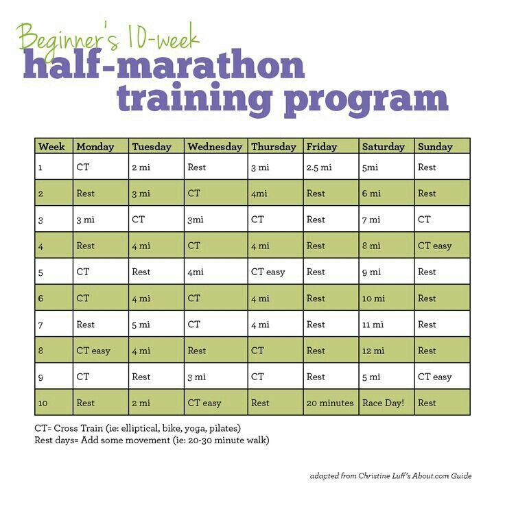 Here's my Half Marathon Training Log. Starting Tomorrow!!!  I hope I can count with your support and motivation. Aqui esta meu programa de treinamento para a meia maratona que estarei participando no dia 15 de março, espero poder contar com seu suporte e motivação! :-)