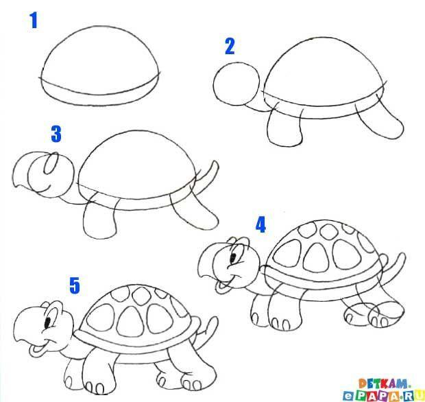 Resultado de imagen de como dibujar facil