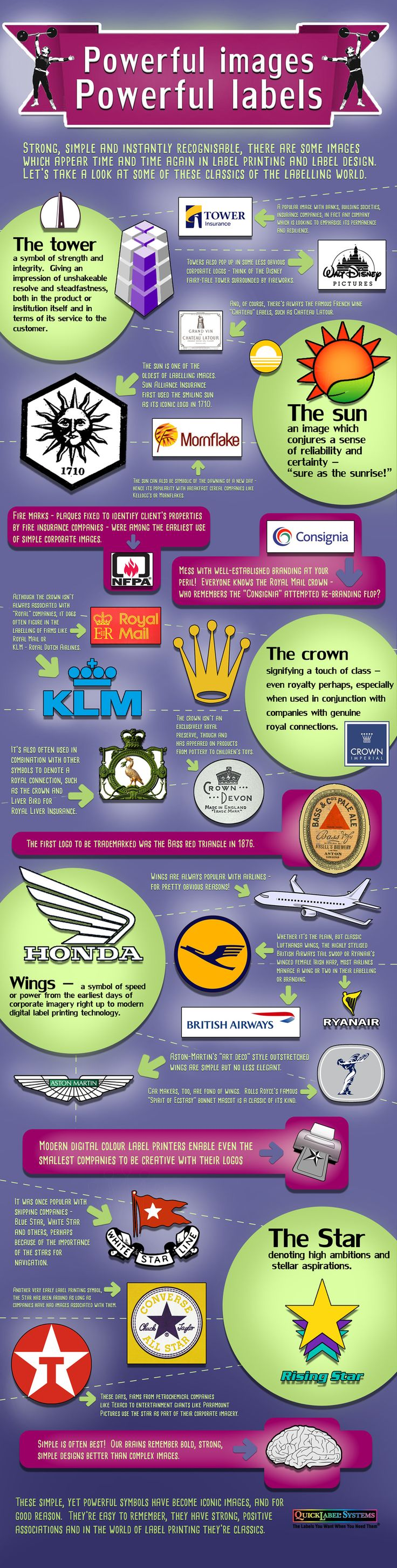 Label printing image by QuickLabel Systems It is easy to recognise industry knowledge and experience in this Infographic provided by www.quicklabel.co.uk, which shows some of the strong images used for logos. You too can benefit from this with your own #digitallabelprinter.