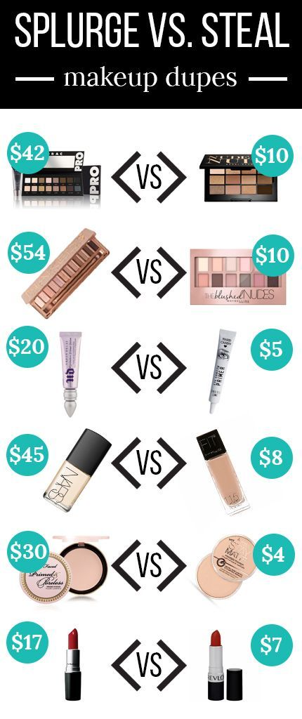 These 10 Makeup Dupe Hacks have saved me SO MUCH MONEY! I use makeup regularly so this post is THE BEST! So HAPPY I found this!