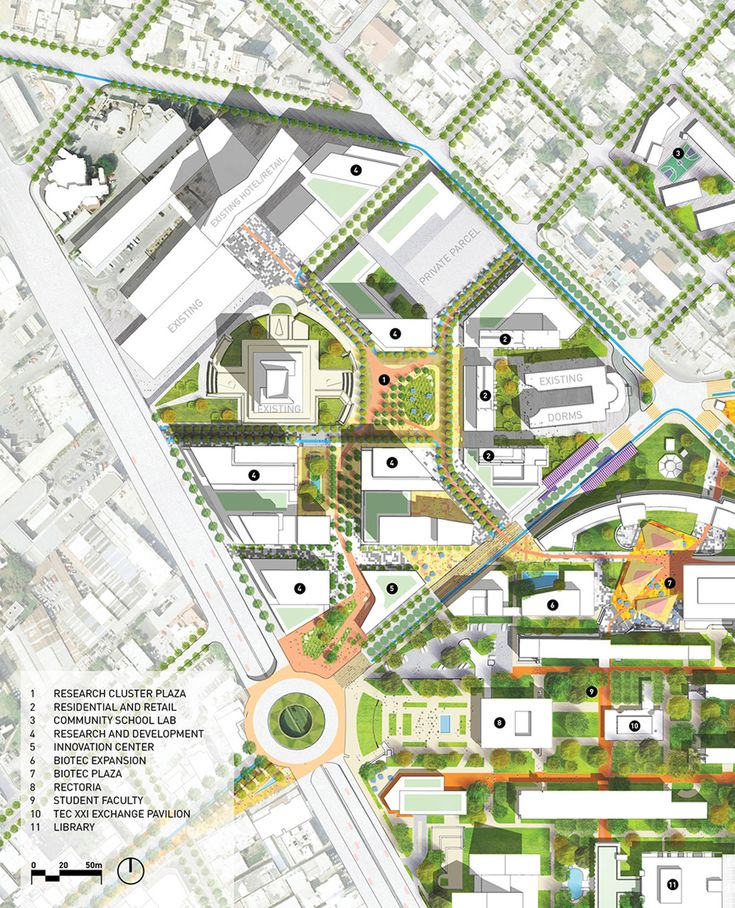 Urban Planner Visions