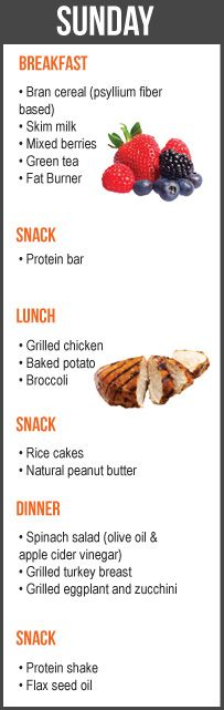 Share Follow This Fat Burning Meal Plan To Get Ripped Just In Time For Summer…