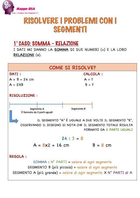 Risolvere I Problemi Con I Segmenti D Math Tutor Math Crafts și