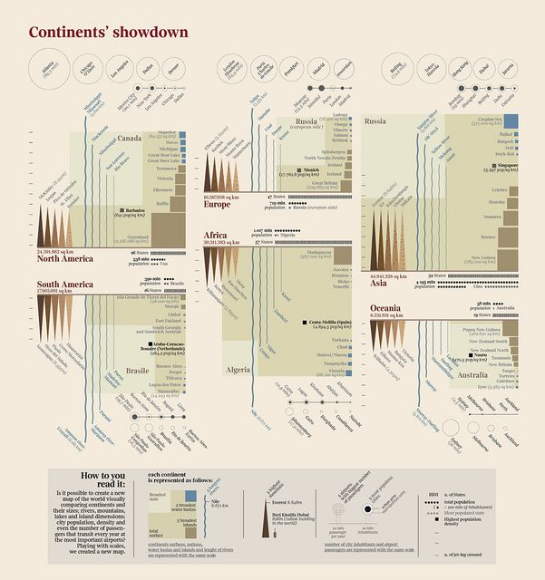 63 best Amazing data visualization! images on Pinterest - new economic blueprint meaning